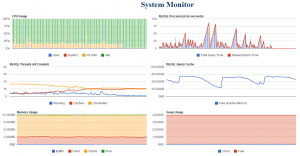 System_Monitor_screenshot